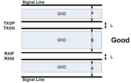 Figure 6Q9-2