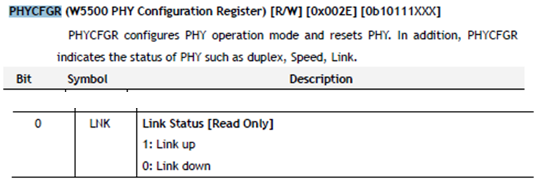 W5500 PHYCFGR register