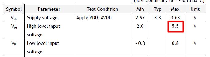 Figure 16 - W5500 high level input voltage