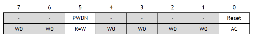 Figure 22 - W5100S PHYCR1(PHY Control Register 1)